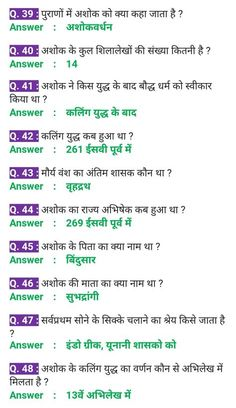 Indian History Gk In Hindi