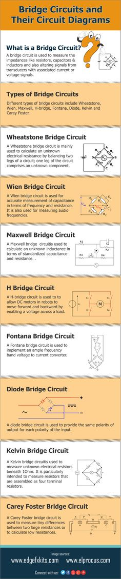 Different Types of Bridge Circuit and Their Circuit Diagrams