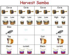 A simple PowerPoint score for rhythms, the 'Harvest Samba' (Out of the A . A simple PowerPoint score for rhythms that accompany 'Harvest Samba' (Out of the Ark). Samba Drums, Samba Music, Harvest Eyfs, South American Music, Autumn Eyfs, Creative Class, Music For Kids, Elementary Music, Music Classroom