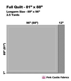 """How much 108"""" wide fabric to buy for backing a quilt. Has lots of graphics with cutting guides!"""