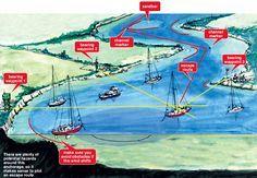 Safe Anchoring   Sail Magazine
