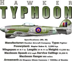 WARBIRDSHIRTS.COM presents Fighters available on Polos, Caps, T-shirts, Sweatshirts and more. featuring here in our Fighter collection the Typhoon