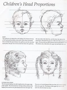 Drawing Tutorial : children's head proportions repinned by www.BlickeDeeler.de