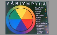 Väriympyrä ja testit! School Lessons, Art Lessons, Principles Of Art, Art Classroom, Color Theory, Art School, Art For Kids, Arts And Crafts, Colours