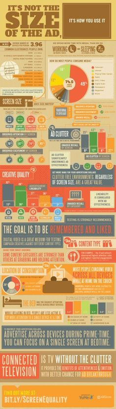 Things To Remember Before Creating an Ad [INFOGRAPHIC]