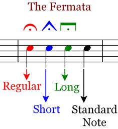 Word of the Day for Tuesday, September 2013 fermata fer-MAH-tuh; fer-M. - Word of the Day for Tuesday, September 2013 fermata fer-MAH-tuh; fer-MAH-tah, noun: the - Music Education Lessons, Music Lessons, Music Theory Worksheets, Keyboard Lessons, Kids Piano, Music Chords, Music Symbols, Words With Friends, Reading Music