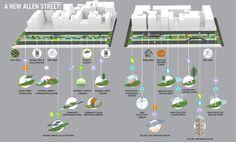 town square design - Google 搜尋