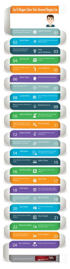 Top-24-Bloggers-Share-Their-Advanced-Blogging-Tips-Infographic-image
