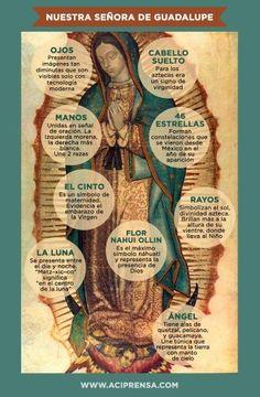 Nuestra Senora De Guadalupe