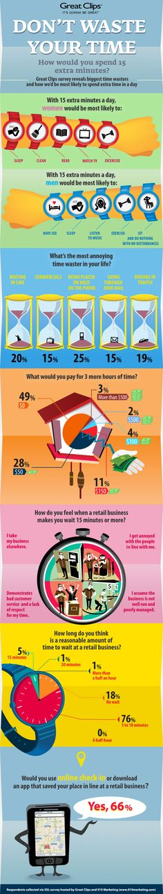 Infographic: Don't Waste Your Time - How would you spend 15 extra minutes Social Media Trends, Social Media Marketing, Online Checks, Time Management Tips, Creative Thinking, New Job, Workplace, Life Lessons, Fun Facts