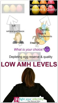 How to increase amh levels naturally