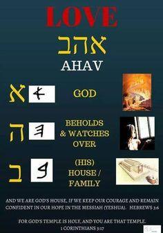 Yeshua HaMashiach Praises