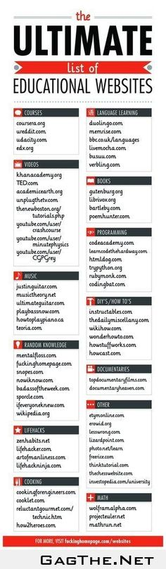 The Ultimate List of Educational Websites - ignore the vulgar website name :-( sorry.
