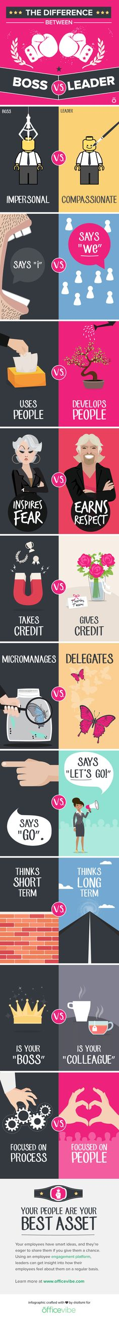 The Difference Between A Boss And A Leader (Infographic)