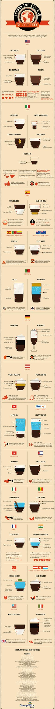 Chances are you order a boring, plain coffee or latte in the morning. Maybe you switch it up with a Red Eye every once in a while.  But lots of countries have far more interesting and elaborate coffee cultures. A new infographic from Cheapflights (first posted on The Daily Mail) illustrates 31 ways to drink coffee in places around the world, be it with ice cream, an egg yolk, or a slice of lemon.