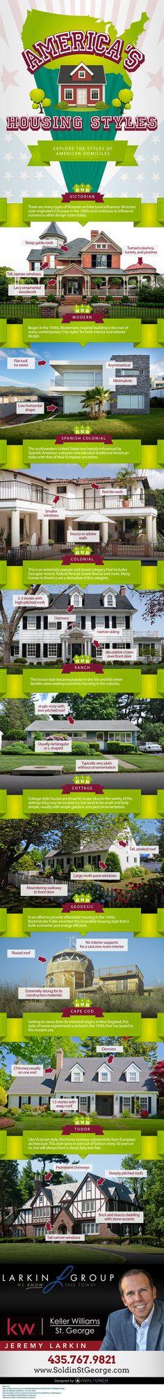 America's Housing Syles