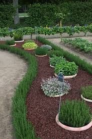 Sunken pot herb garden. Dig a hole, insert planter with herbs. That way they won't over grow whatever you put them next to.