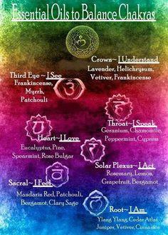 Balancing Chakras With Essential Oils... balancedwomensblog.com