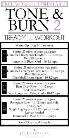 The perfect workout routine is one that combines strength training and some form of cardio. The problem is, most people hate doing cardio and will make up any excuse not to do it. A popular excuse is not having enough time. Benefits Of Strength Training, Benefits Of Cardio, Health Benefits, Treadmill Workouts, At Home Workouts, Body Workouts, Weekly Workouts, Tabata, Fitness Workouts