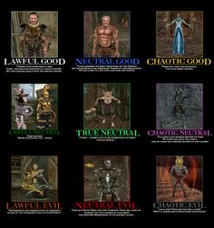 Morrowind: Alignment Chart