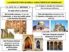 HISTORIA DEL ARTE: EL ARTE ISLÁMICO: LA ABSORCIÓN Y SÍNTESIS DE ELEME...