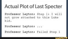 professorlayton, tumblr, tumblrpost, layton