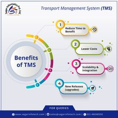 Sagar Informatics has developed a fully-customized, advanced and easy-to-use Cloud-based Transport Management Software that helps you to manage your logistics & transportation operations. Your business can also handle the unique nationwide demands of the delivery management process with the help of this software. Our Online Transportation Management Solution manages key processes of transportation management including Planning and decision making, Transportation Execution, Transport… Cloud Based, Supply Chain, Decision Making, The Help, Communication, Transportation, Management, How To Plan, Software Online