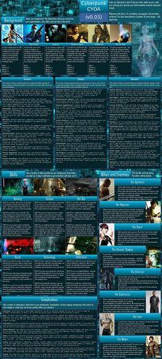 Cyberpunk CYOA - Imgur