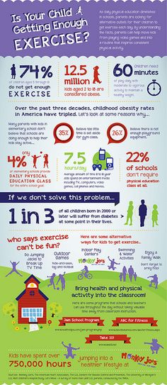 Is Your Child Getting Enough Exercise Infographic #motel168 lifestyle#