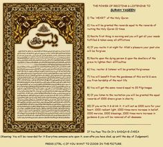 THE BENEFITS OF RECTING SURAH YASEEN