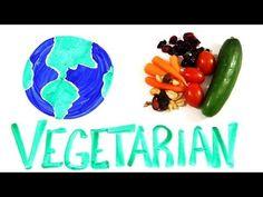 Vidéo: Que se passerait-il concrètement si le monde entier devenait végétarien? - Culinaire - LeVifWeekend.be