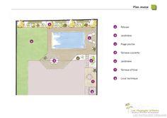 Aménagement paysager de l'espace piscine, Muret, Les Paysages Urbains…