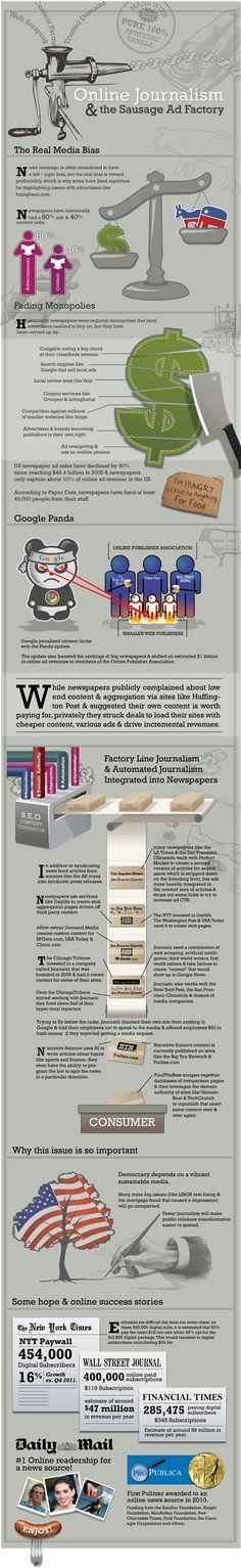 Online Journalism: a Sausage Factory