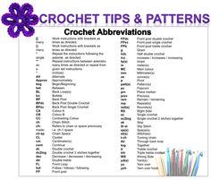 Crochet Abbreviations - English ✿⊱╮Teresa Restegui http://www.pinterest.com/teretegui/✿⊱╮