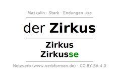 Deklination und Plural von Mutter | Deklination deutscher ...