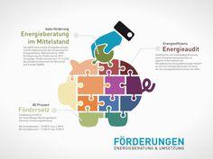 Fördeungen für die Energieberatung & Umsetzung von Energieefizienz-Maßnahmen z. B. bei Druckluftsystemen.
