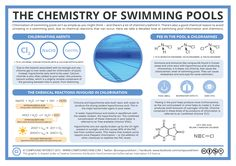 Chemistry-of-Swimming-Pools.png 1,323×935 pixels