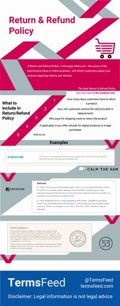 Download a sample Return Refund Policy agreement template for your - refund policy