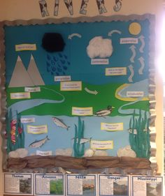 Classroom display. Rivers and the water cycle. Key stage 2. Geography.