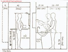 Nhân trắc học trong thiết kế Interior Design Guide, Architecture Sketchbook, Home Organization Hacks, Le Corbusier, House Plans, Cool Designs, House Design, Bedroom, Toilet