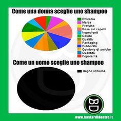 #Uomini e #donne alle prese con l'acquisto dello #shampoo  Seguici su youtube/bastardidentro (Clicca in bio) www.bastardidentro.it