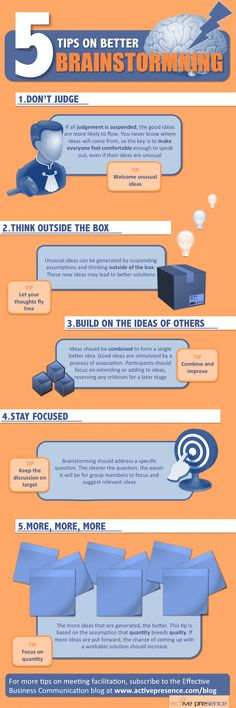 Groundrules for Brainstorming