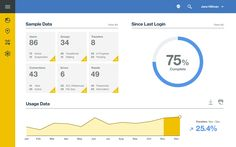 Web Analytics data dashboard concept by IBM