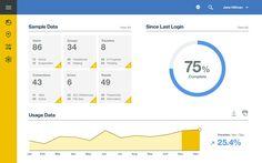 Web Analytics data dashboard concept by IBM