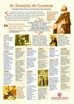 Dominic de Guzman, Founder of the Order of Preachers. Religion Catolica, Catholic Religion, Catholic Saints, Roman Catholic, Patron Saints, Religion Posters, Catholic Kids, Catholic Priest, Catholic Religious Education