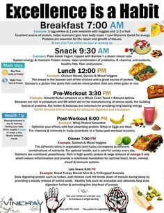 healthy meals through the day