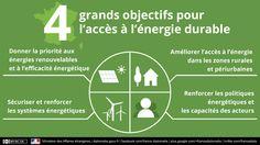 La France et l'accès à l'#énergie durable