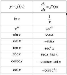 mathematische Differentialgleichungen--- Differential mathematical equations.
