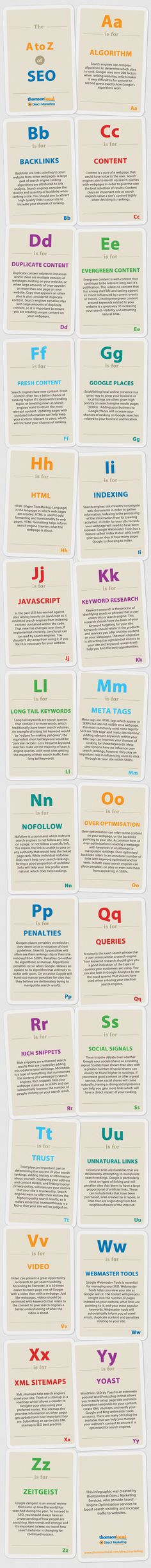 A To Z Of SEO #Infographic #SEO
