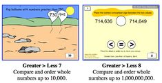comparing integers 2 Integers, Place Values, Number Sense, Greater Than, Equality, Two By Two, Anchor, Social Equality